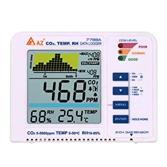 B Blesiya AZ7788A CO2 Carbon Dioxide Detector Data 9999ppm Air Quality and Alarm Temperature Trend Record: Amazon.com: Industrial & Scientific