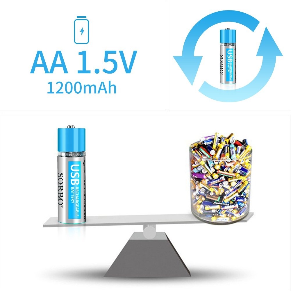 ❤ USB Rechargeable AA Lithium Batteries - Li-ion Battery Cell - 1.5V / 1200mAH (4-Pack) - Not NI-MH/NI-CD/Alkaline Batteries - ECO-Friendly and Recyclable - No Memory Effect by HITRENDS (Image #4)
