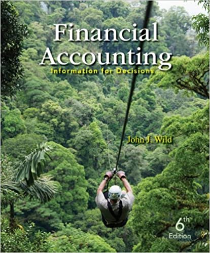 Financial accounting information for decisions 6th edition john financial accounting information for decisions 6th edition 6th edition by john wild fandeluxe Gallery