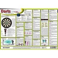 Darts: Regeln, Abläufe, Maße und Finish-Listen im Dartsport