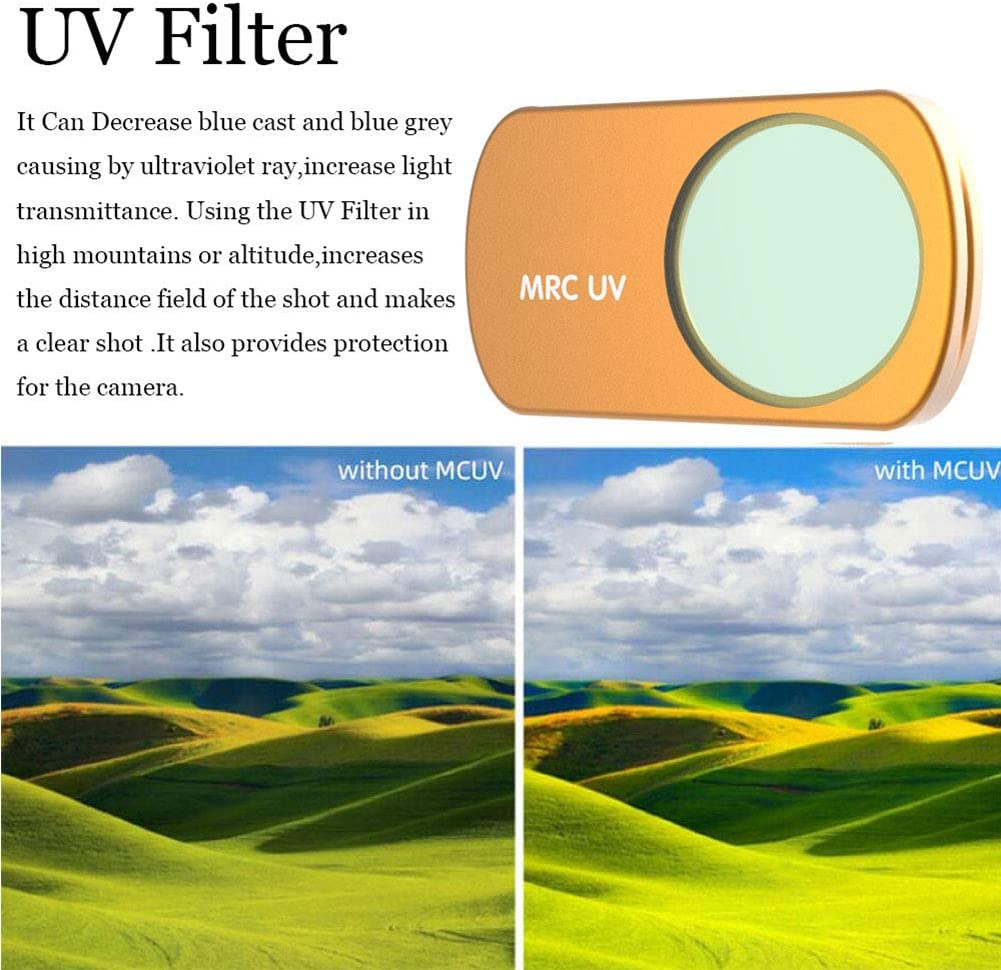 Meijunter UV//CPL//ND8//ND16//ND32//ND64 Filter for DJI Mavic Mini Quadcopter Drone Ultraviolet Lens Ultra Slim Optical Glass Filter