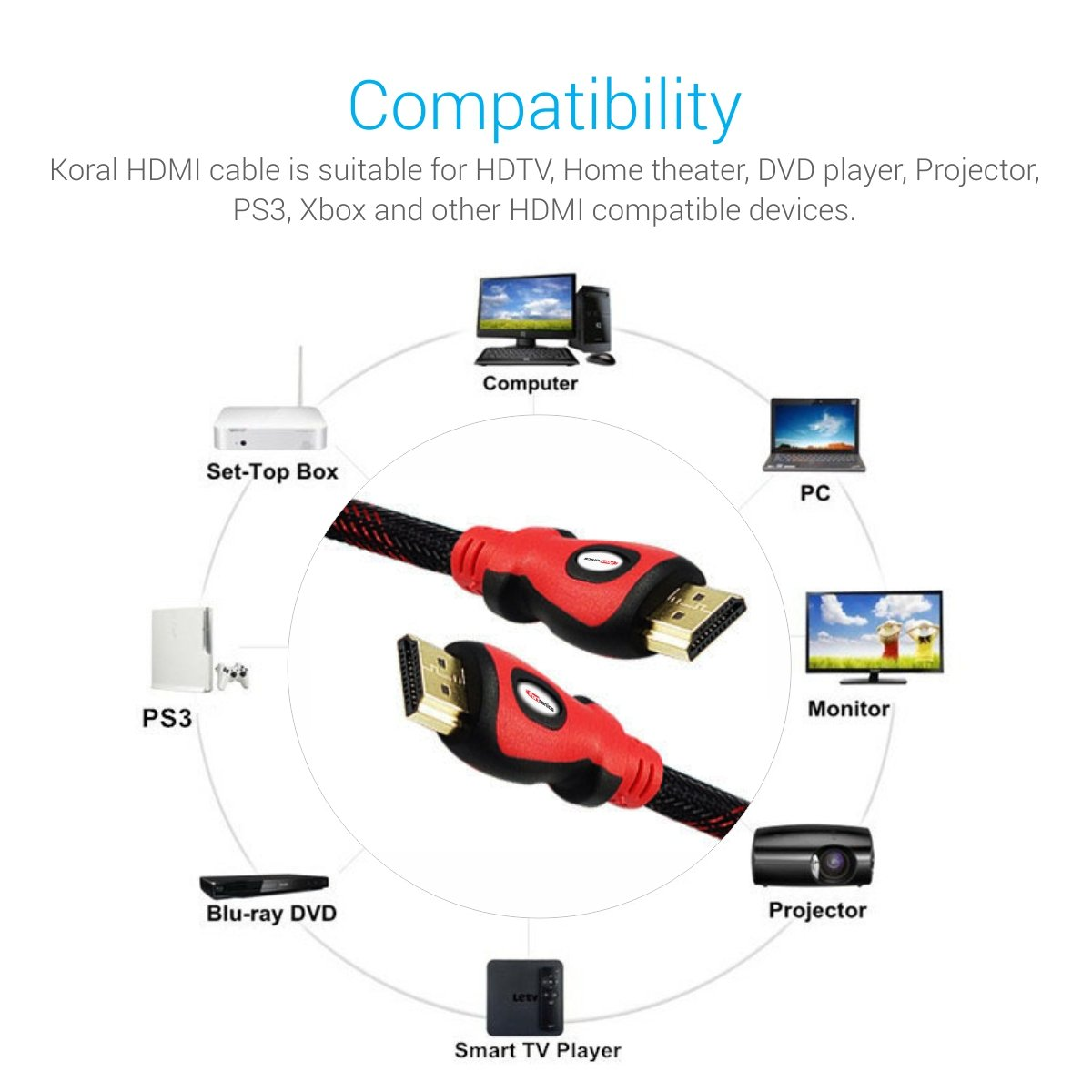 Buy Portronics Por 635 Koral Male To Hdmi Cable For Hdtv Home Smart Tv Theater Wiring Diagram Dvd Player Projector Ps3 Xbox Online At Low Prices In India
