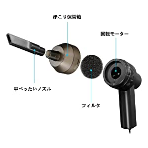 MECO ミニクリーナー USBミニノートPCキーボード掃除機 クリーナー集塵装置 卓上ブラシ