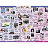 History Timeline: World War II (Historia Timelines)