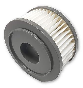 Dirt Devil F15 HEPA Vacuum Filter OEM # 3SS0150001 M084500V M084510 M084505