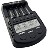 7dayshop AA and AAA Smart NiMH DS-SC1000 FAST Battery Charger Multi Mode LCD Display