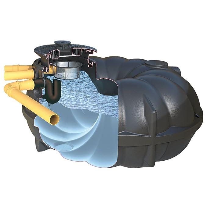 Serbatoio Per Acqua Piovana Da Neo 10000 Litri Eco Con Coperchio