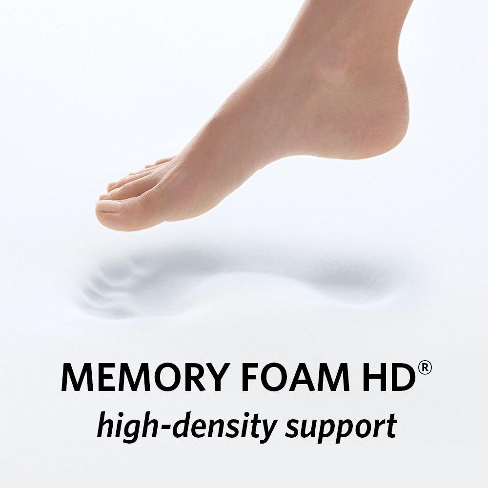 Microdry 20x34 Habitude Flannel Border Memory Foam Skid-Resistant Bath Mat 20 x 34 Bijou Blue,