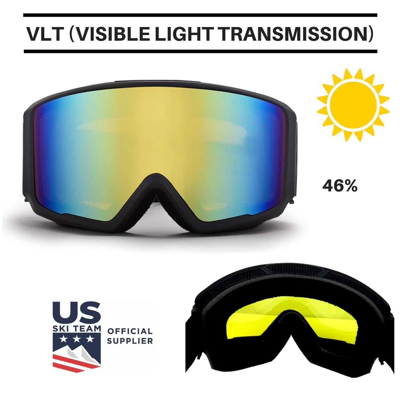3f4b8ee1c5a9 Amazon.com   Zipline Ski Snowboard Snowmobile Goggles Podium CL No Fog  Interchangeable Magnetic Hybrid Lens System - US Ski Team Official Goggle  (Yellow ...