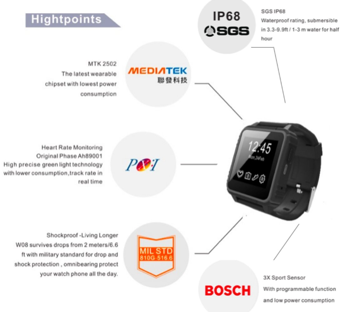 Smartwatch W08 Patented Bluetooth Tri-proof Fitness Sports Action, Phone Calling Watch for Dual Systems-Grey