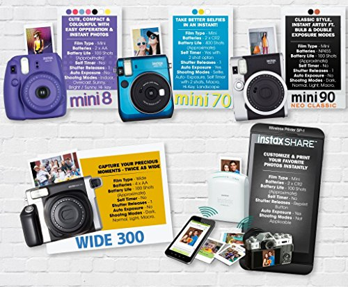 Amazon.com: Fujifilm Instax Mini 8 Instant Film Camera (Grape ...