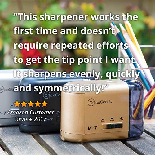 Buy pencil sharpener for classroom
