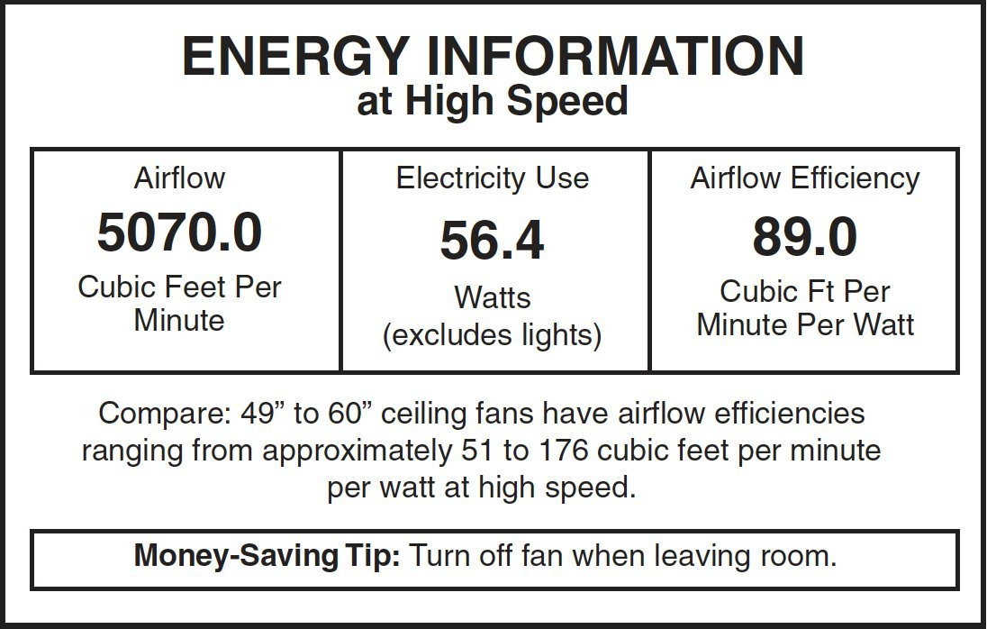 """Honeywell Belmar 52"""" Outdoor Ceiling Fan 2 QUALITY DESIGN: Features a bronze finish and 5 ETL damp rated fan blades. Perfect for outdoor patios, workshops, breezeways, gazebos, pergolas and other outdoor spaces. EASY CONTROLS: Traditional pull chains included for easy """"on and off"""" adjustments but this fan is also compatible with Honeywell ceiling fan remotes. QUIET REVERSIBLE MOTOR: Conveniently quiet, 3 speed, reversible motor that can be run in reverse in the winter to aid in rotating the warm air in the room."""