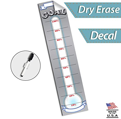 Goal Setting Fundraising Thermometer Chart