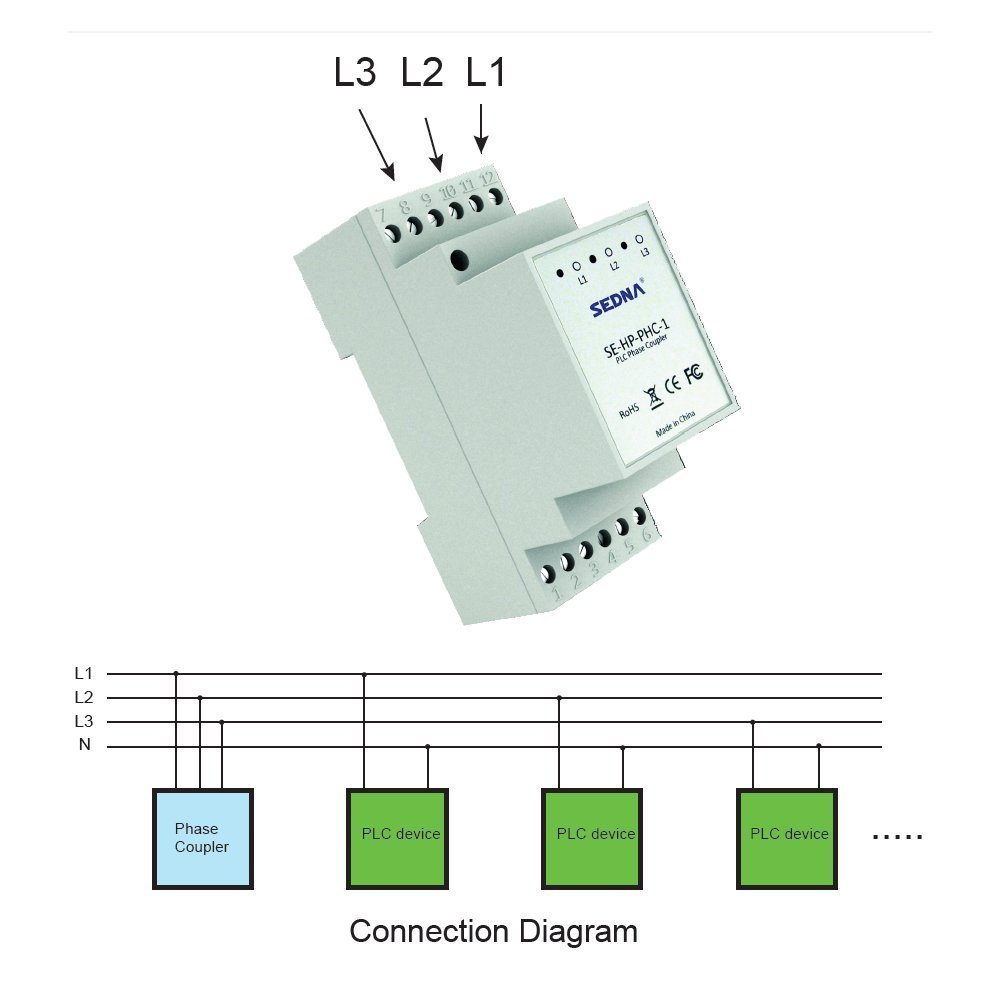 SEDNA - Power Line Phase Coupler for Home Plug Adapters: Amazon.co ...