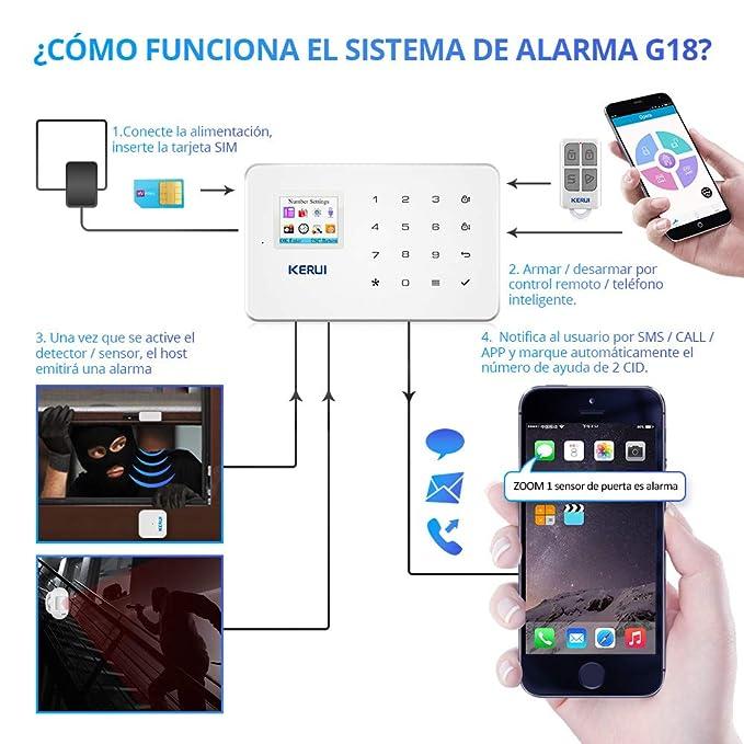 KERUI G18 Sistema de Alarma GSM Inalámbrico Control Remoto por ...