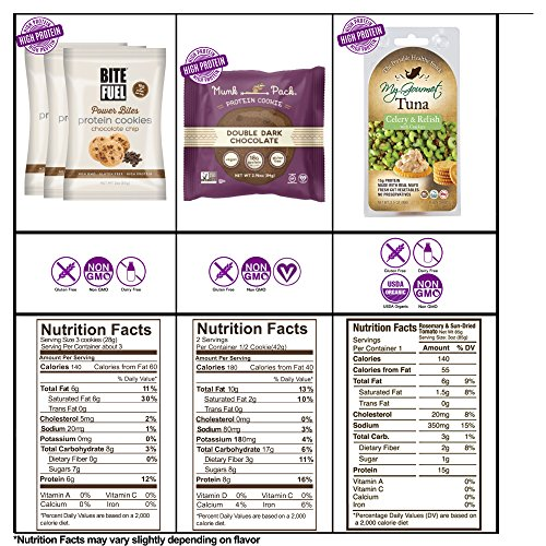High Protein Healthy Snacks Fitness Box: Mix Of Natural Organic Non-GMO Protein Bars Cookies Granola Mix Jerky Nuts…