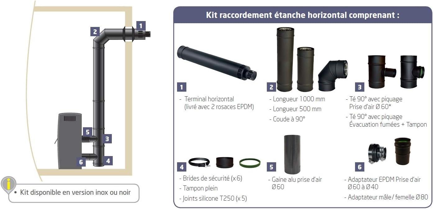 Kit ventouse horizontal 80//125 inox po/êle /à granul/és