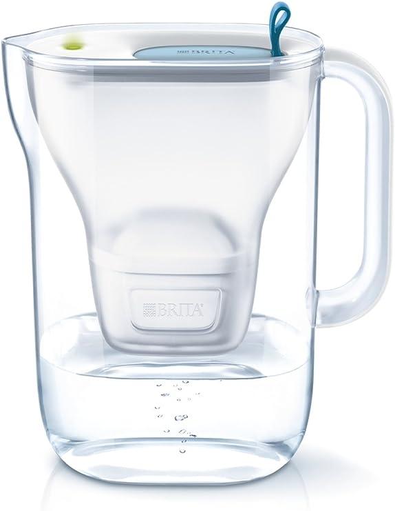 ブリタ 浄水ポット スタイル