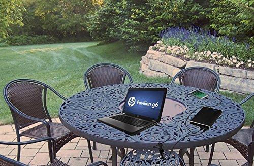 Lizone Extra Pro 40000mAh Portable External Battery Charger for HP Pavilion 14 15 17 X2 x360 Split x2 Slatebook HP Envy 14 15 17 Envy x2 Spectre x360, Chromebook, Streambook, Laptop Power Bank。 by Lizone (Image #9)