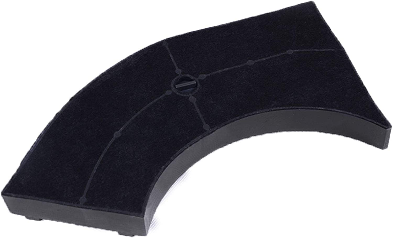 AquaHouse Filtro de carbon activado compatible filtro para campana Bosch DHZ2400 Neff 00647278 Siemens LZ24000 Bauknecht Whirlpool 481248048134 481249038011 481281718533 AMC859 Type 10 Carbon Filter: Amazon.es: Hogar