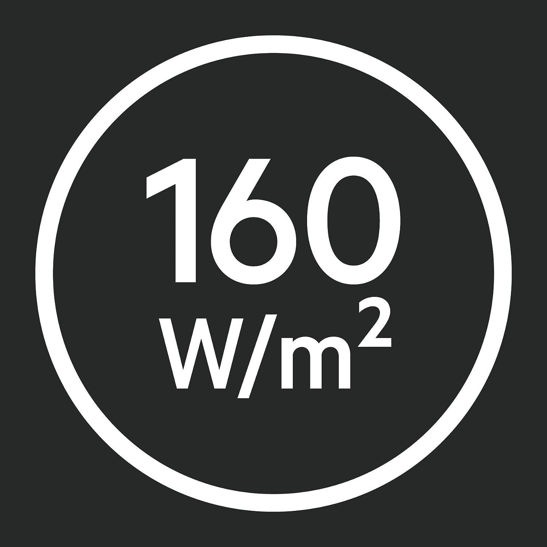 234270 Breite: 50cm Verlegfl/äche: 2,5 m/² AEG THERMO BODEN TBS TB 50 160//2,5T Basis-Heizmatte Heizleistung: 160 W//m/²