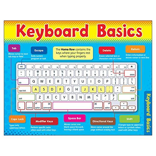 mputer Keyboard Basics Learning Chart (1 Piece), 17