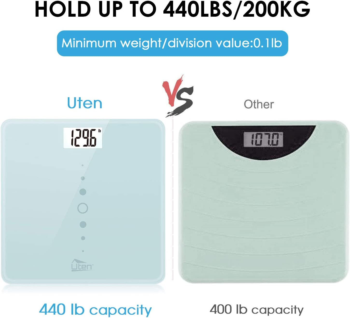 440lb//200kg Capacity Uten Digital Body Scale Bathroom Weight with Step-On Technology Backlight Display Round Corner Design and 8MM Glass