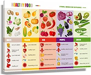SUPERLAN Healthy Food Poster Decorations for Office Wall Canvas Art for Living Room Modern Painting for Bedroom Artwork for Home Painting Prints Pictures for Kitchen Decorative Posters Canva Photos (24x36inch(60x90cm),Unframed)