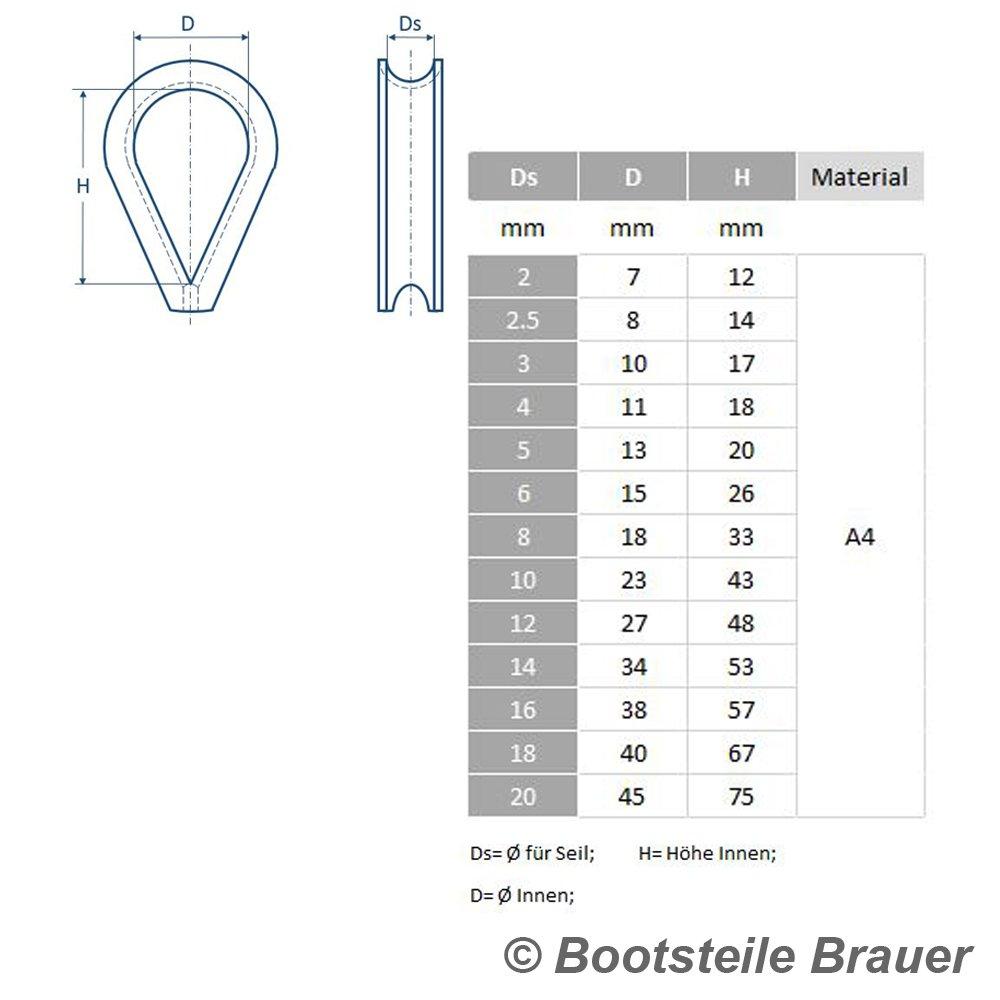 /Acero inoxidable A4//änhl Guardacabos 5/unidades D = 2/mm/ DIN 6899