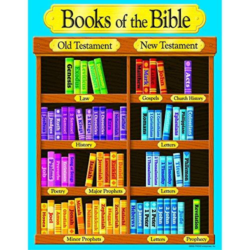 Trend Enterprises Books of The Biblelearning Chart (Sunday School Decorations)