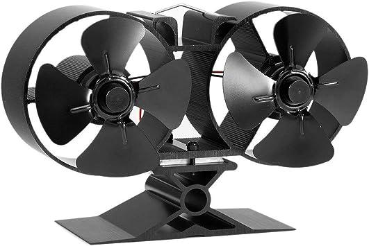 4 Blades Horno Ventilador, doble calor zooms Horno Fans bajo ...
