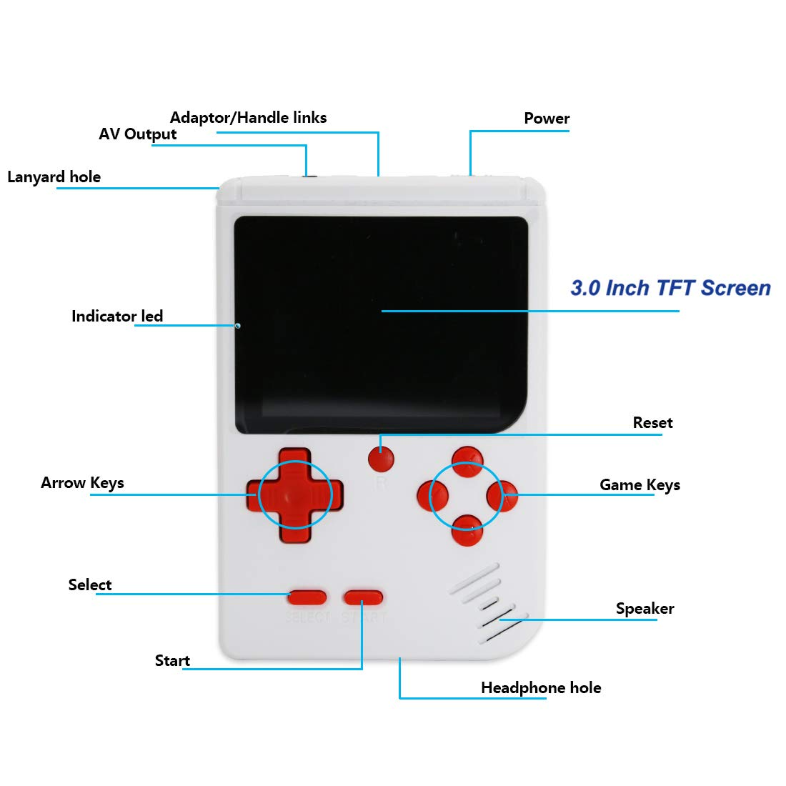 AKTOUGST Handheld Game Console, Retro Game Console 400 Classic Game FC System Video 3 Inch with Headphone Portable Mini Extra Joystick Controller Support TV 2 Player,Gift for Children Adult, (White) by AKTOUGST (Image #4)