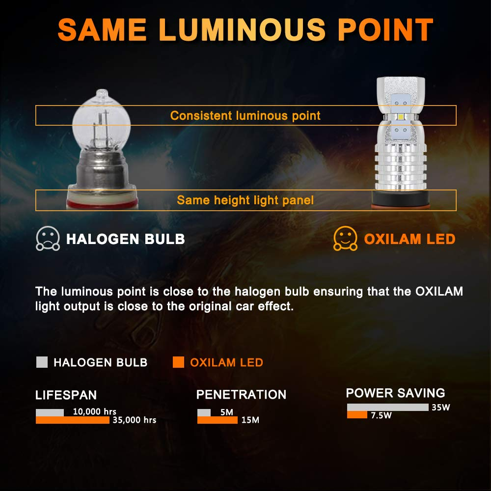 OXILAM 9005-LED Fog Light Bulbs Extremely Bright 6000K Xenon White HB3-Fog Lights or DRL Replacement Pack of 2