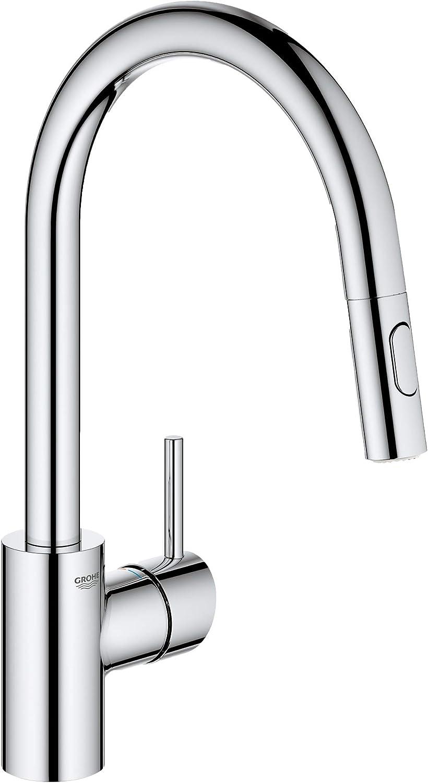 Best Kitchen Faucets Brands