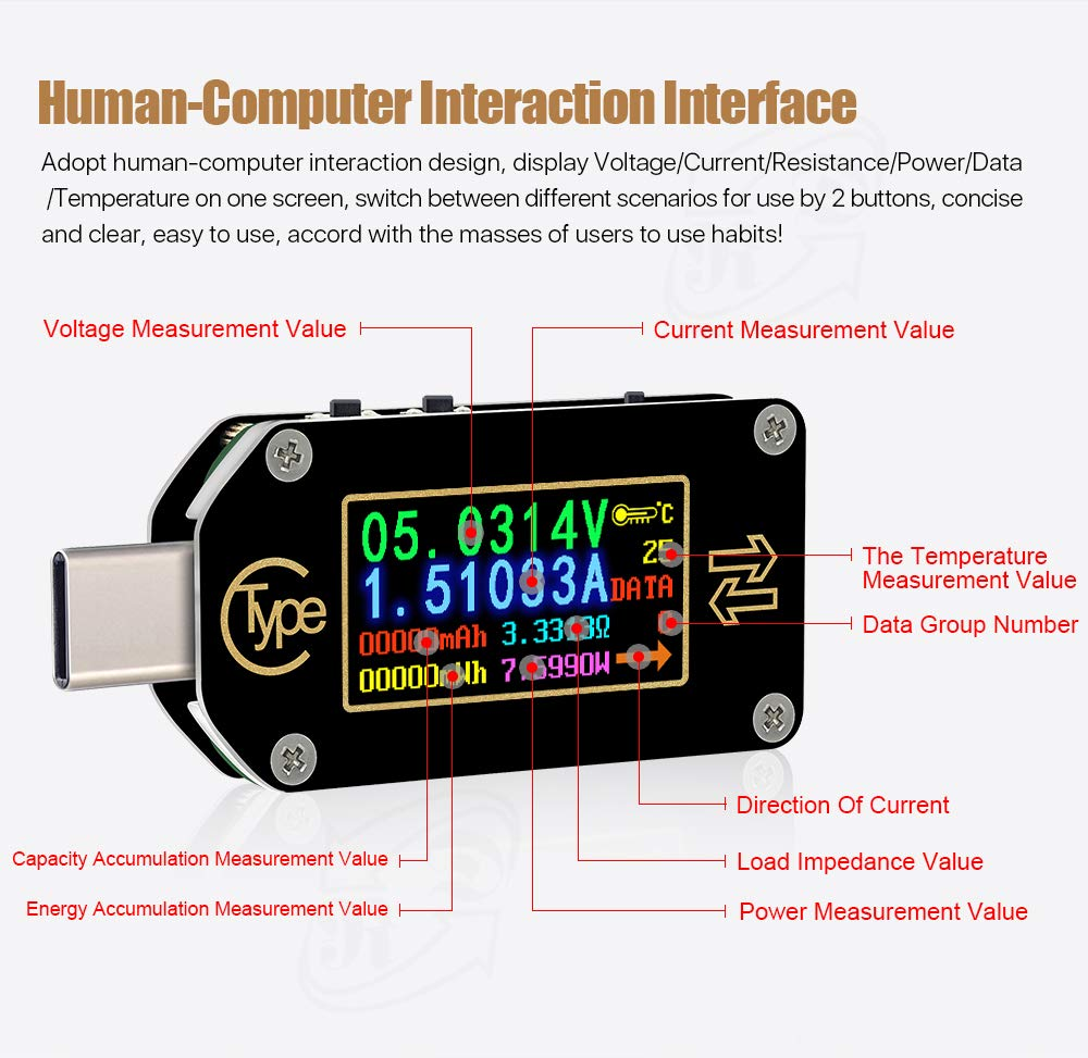 Innovateking-EU Appareil de Mesure voltm/ètre testeur USB Type C Testeur de Tension et de Courant du multim/ètre USB 0-5.1A 4-30V D/étecteur de Tension de capacit/é daffichage dappareil de contr/ôle