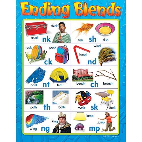 blends chart - 8
