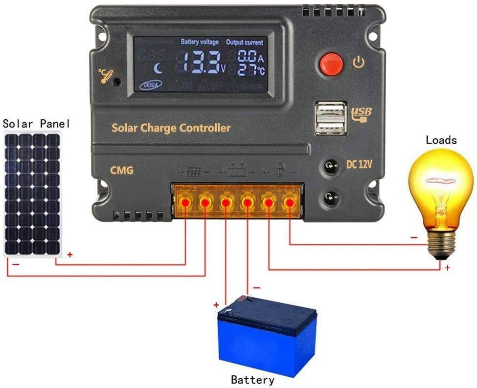 Sun YOBA 20A 12V 24V Solar Charge Controller Auto Switch LCD Intelligent Panel Battery Regulator Charge Controller Overload Protection Temperature Compensation