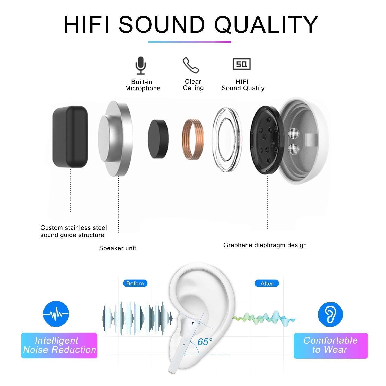Auriculares inalámbricos Bluetooth, Cascos Bluetooth 5.0 Estéreo ...