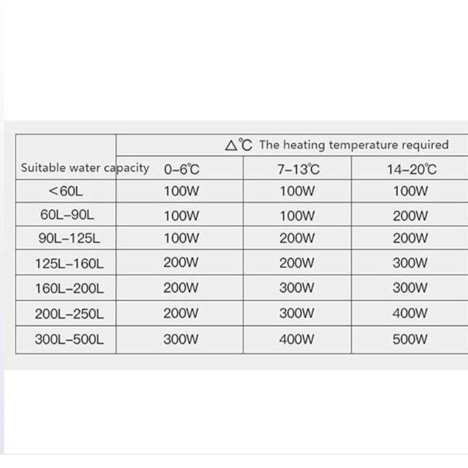 ZBXFF Calentador De Agua Sumergible De Acuario De Vidrio De Cuarzo Calentador De Agua De Tanque De Pescado con Funda Protectora,100W: Amazon.es: Deportes y ...