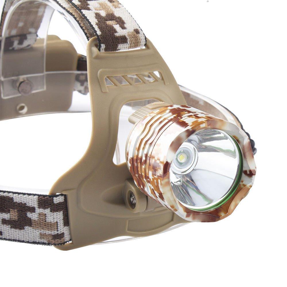 FidgetFidget Headlamp 18650 Headlight Lamp Light 3 Mode Head Switch 3000LM # XML T6 LED