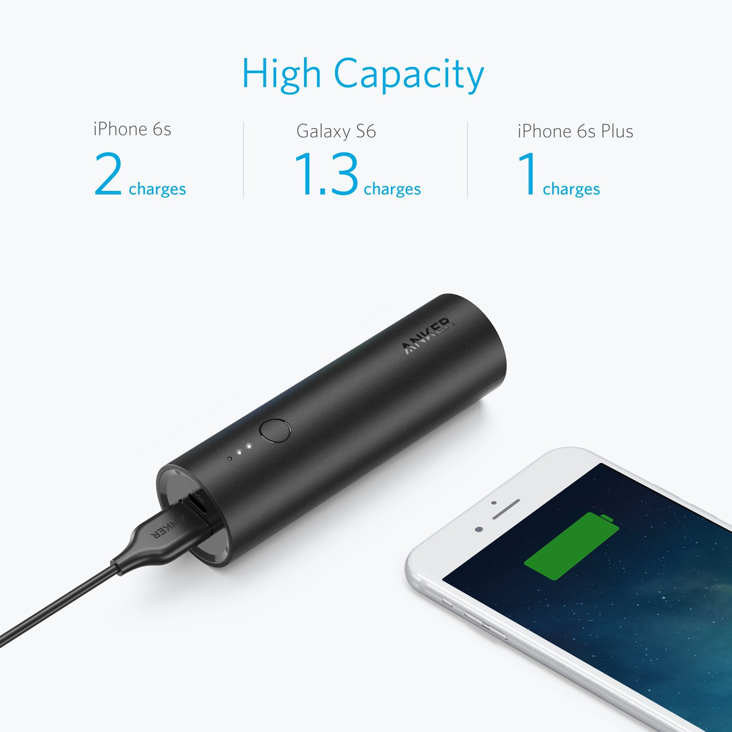 Power Bank Anker PowerCore 5000