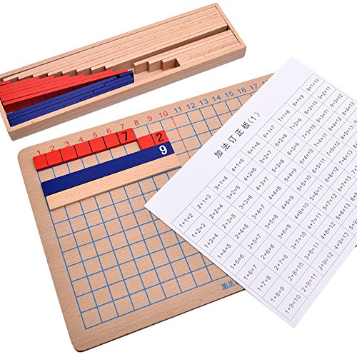 ETbotu Math Educational Wooden Toy Multiplication and Division