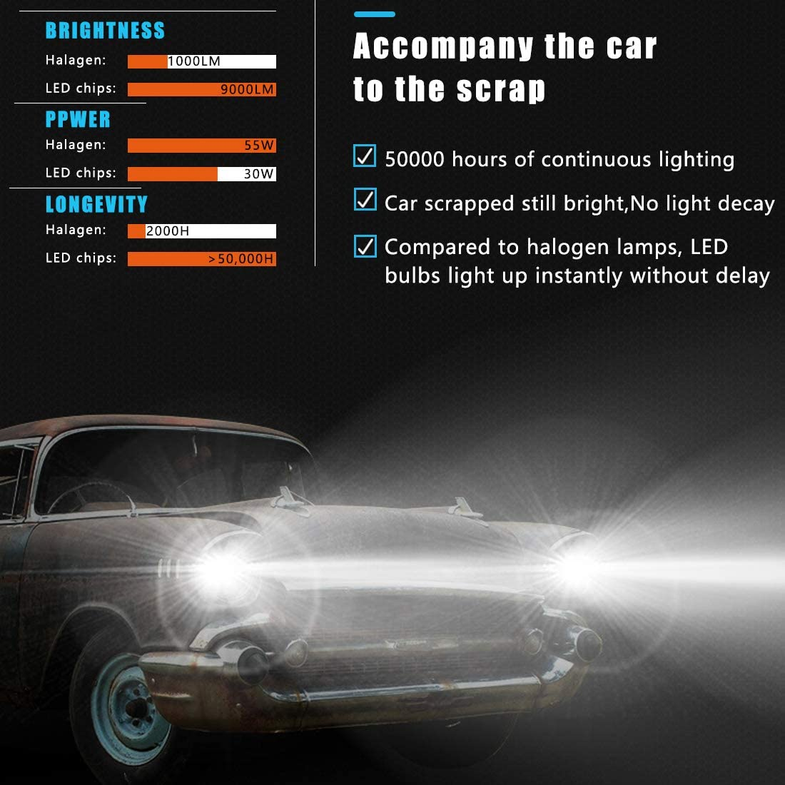 AnvFlik H7 Led Headlight Bulbs Mini Design 60W 6500K 10000LM White Extremely Bright Waterproof,Car Replacement Lights of Halogen Head Lamp,Conversion Kit(2 Pack)