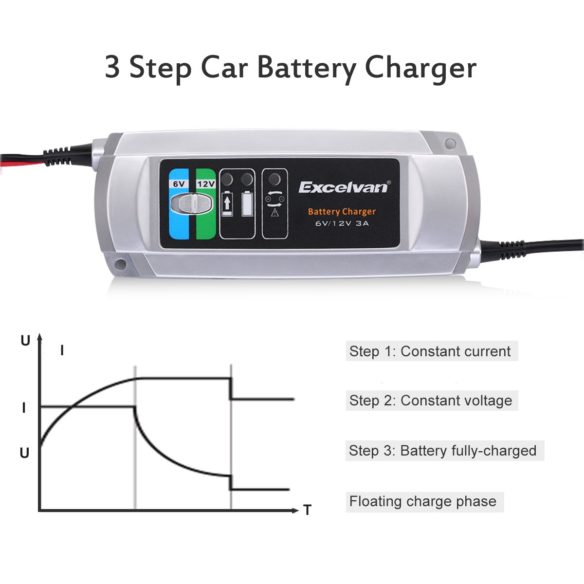 Excelvan Car Battery Charger Maintainer 6v 12v Trickle Rv Gel Cell Circuit Diagram Motorcycle Mower With High Safety Protection For Lead Acid Vehicle And