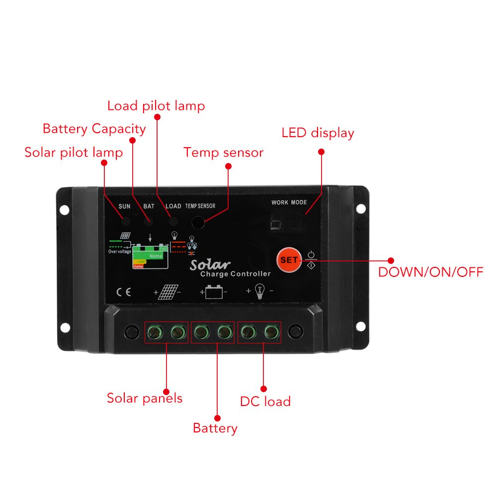 Xcsource 30a 12v 24v Solar Charge Controller Pwm 20a Street Light Autoswitch Panel Battery Intelligent Regulator Without Lcd Display Ld296 Garden Outdoor