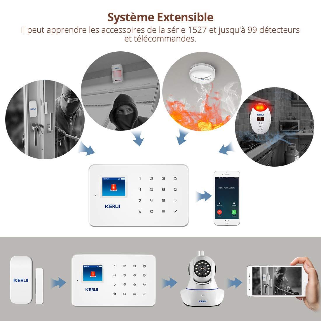 KERUI G18 APP Control Hogar del Alarma Sistema de Seguridad GSM Alarma Sensor de Ventana/Puerta Magnético Inalámbrico, Detector Movimiento, Cámara IP ...