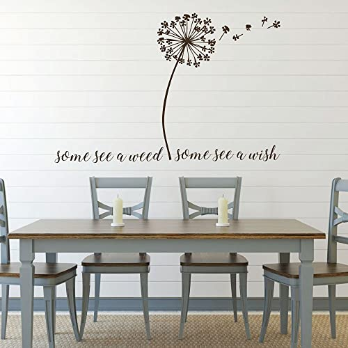 Amazon Dandelion Seeds Flower Mural Some See A Weed Some See A