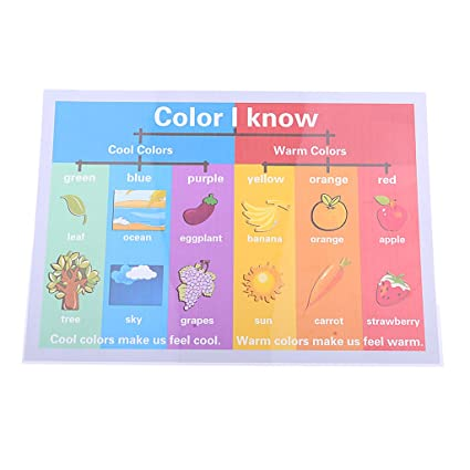 Amazon B Blesiya Educational Wall Posters Learning Picture For