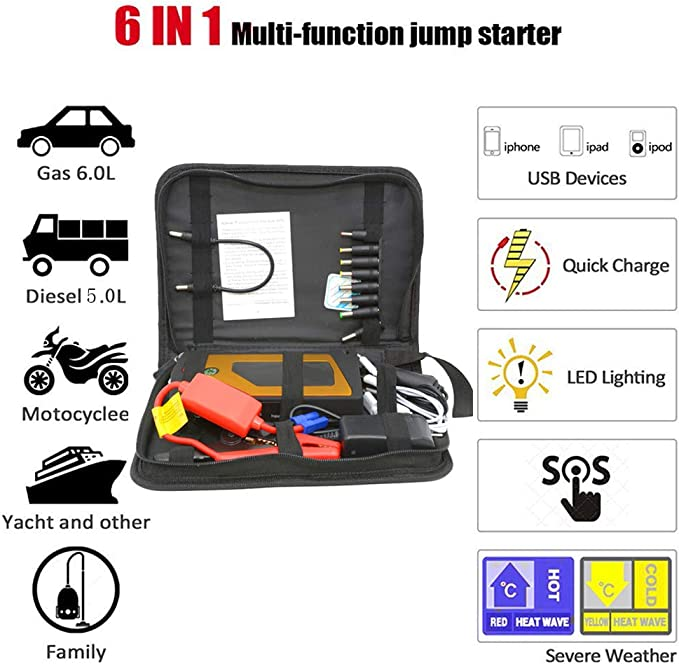 600A Peak 69800mAh 12V Car Jump Starter Power Pack with Quick Charge,Auto Battery Booster Power Packs Hopwin Car Battery Starter